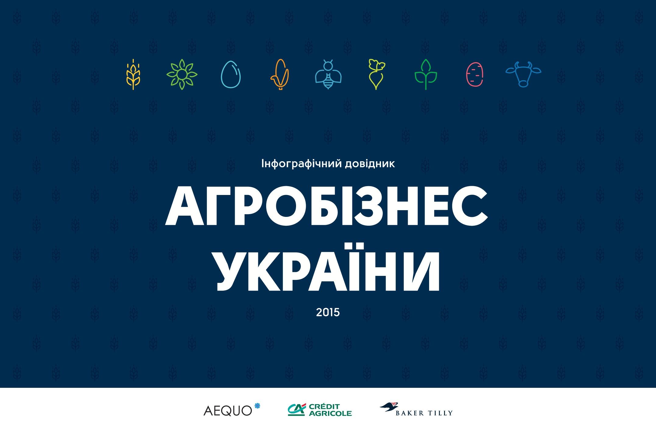 Агробізнес України в 2015 року
