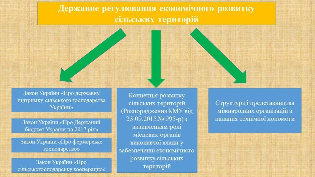 20.Права и обязанности граждан рф в области защиты от чс
